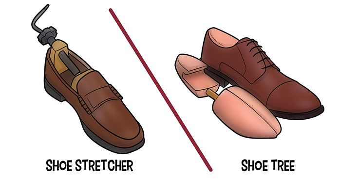 how to break in shoes using shoe stretcher